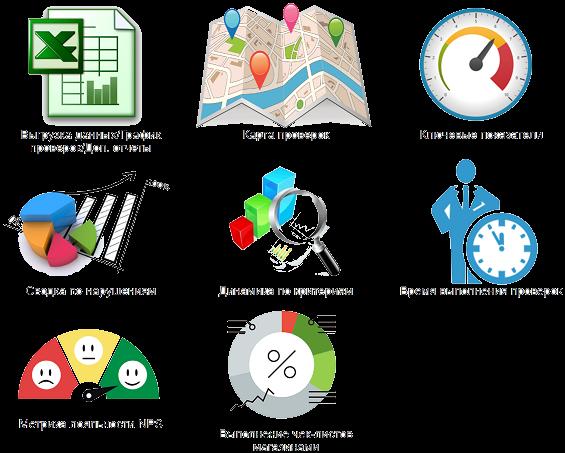 nps-net-promoter-score-report